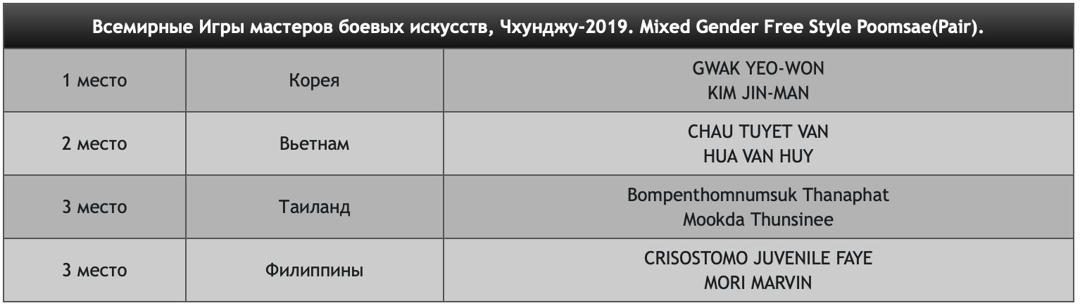 2019-09-05_22-11-34