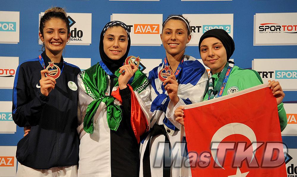 mT_Podio-F-53_MasTKD_7th-Turkish-Open-Taekwondo-Tournament