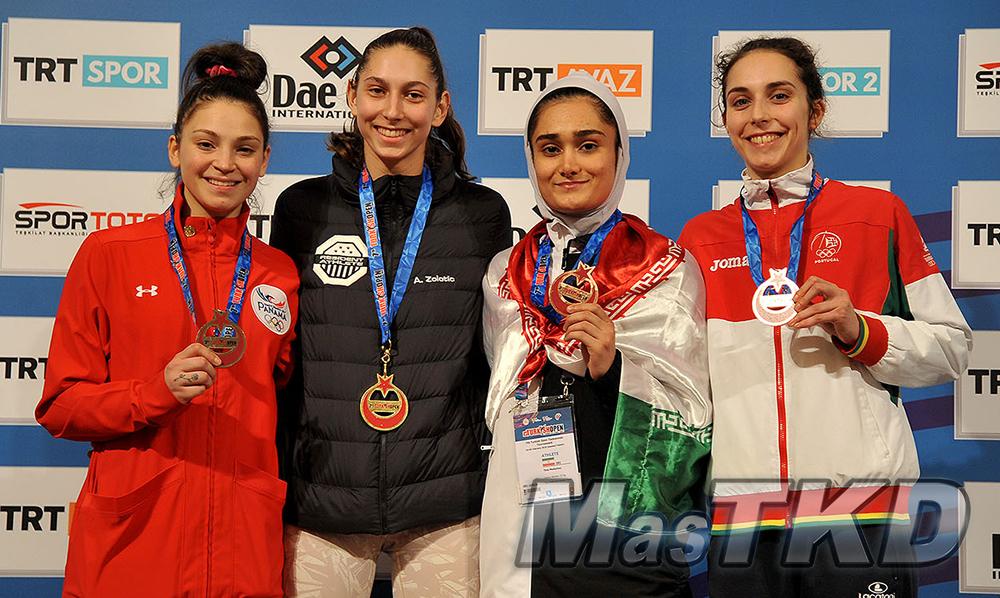 mT_Podio-F-57_MasTKD_7th-Turkish-Open-Taekwondo-Tournament