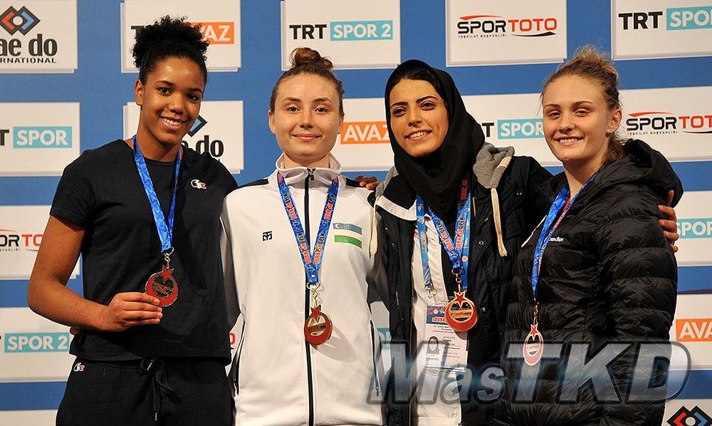 mT_Podio-Fo73_MasTKD_7th-Turkish-Open-Taekwondo-Tournament